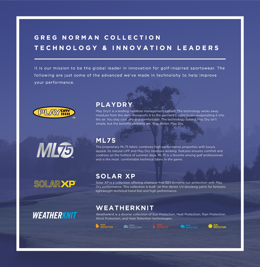 Greg Norman Collection Technology & Innovation Leaders.